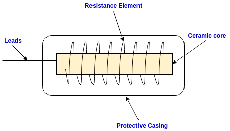 Resistance-Temperature-Detector-RTD-figure-diagram-construction