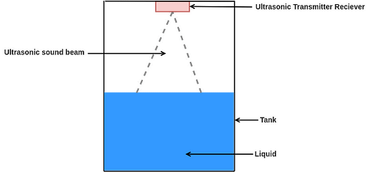 ultrasonic level transducer diagram