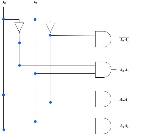 2bit decorder circuit