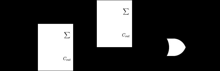 full adder using 2 half adders